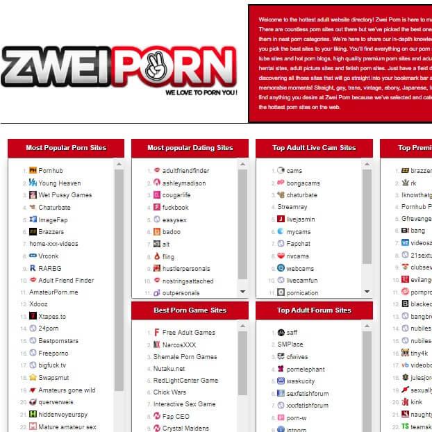 Liste der besten kostenlosen dating-sites von 2020